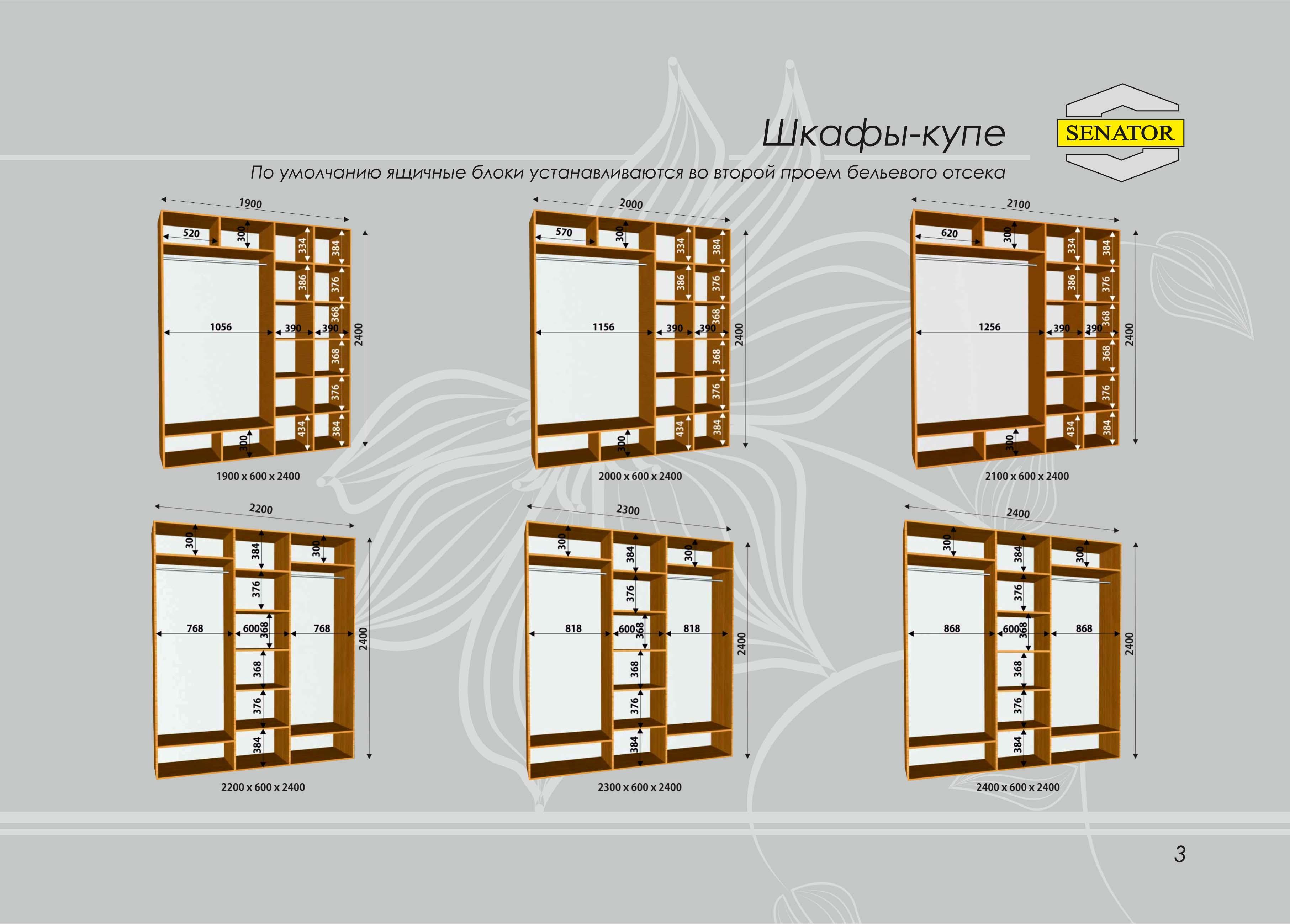 Расчет дверей для шкафов купе своими руками